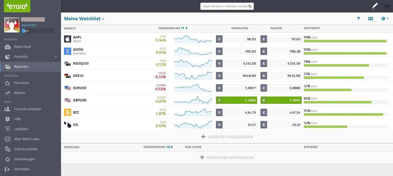 etoro online trading